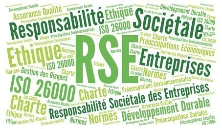 Bretagne_Formation_norme_ISO_26000_RSE_developpement_durable
